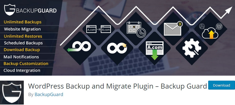 3. WordPress Backup and Migrate Plugin – Backup Guard