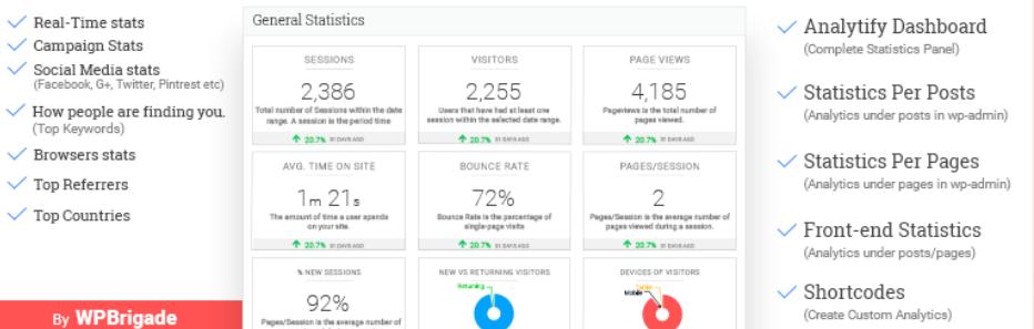 Google Analytics Dashboard Plugin for WordPress by Analytify